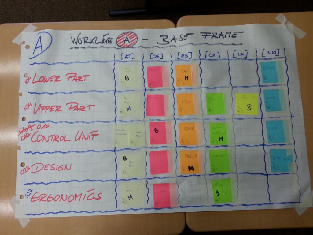 PPM4EU-LU-Workline_A.jpg