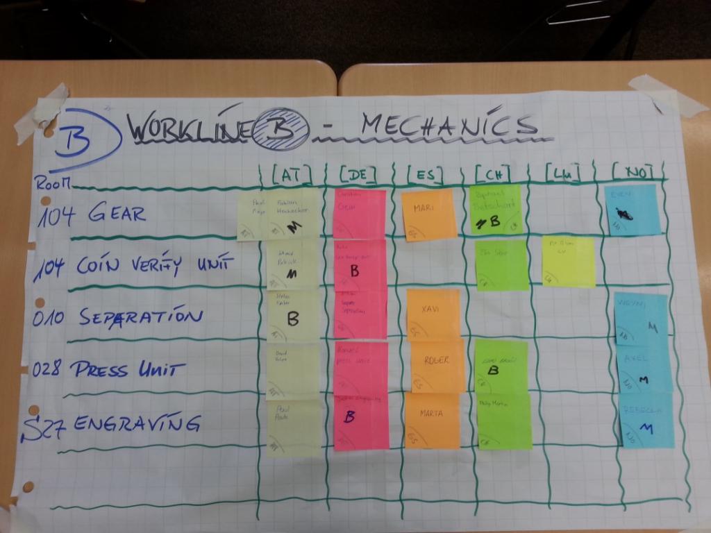 PPM4EU-LU-Workline_B.jpg