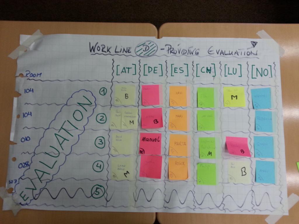 PPM4EU-LU-Workline_D.jpg
